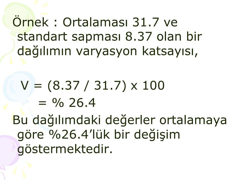 Örnek : Ortalaması 31. 7 ve standart sapması 8