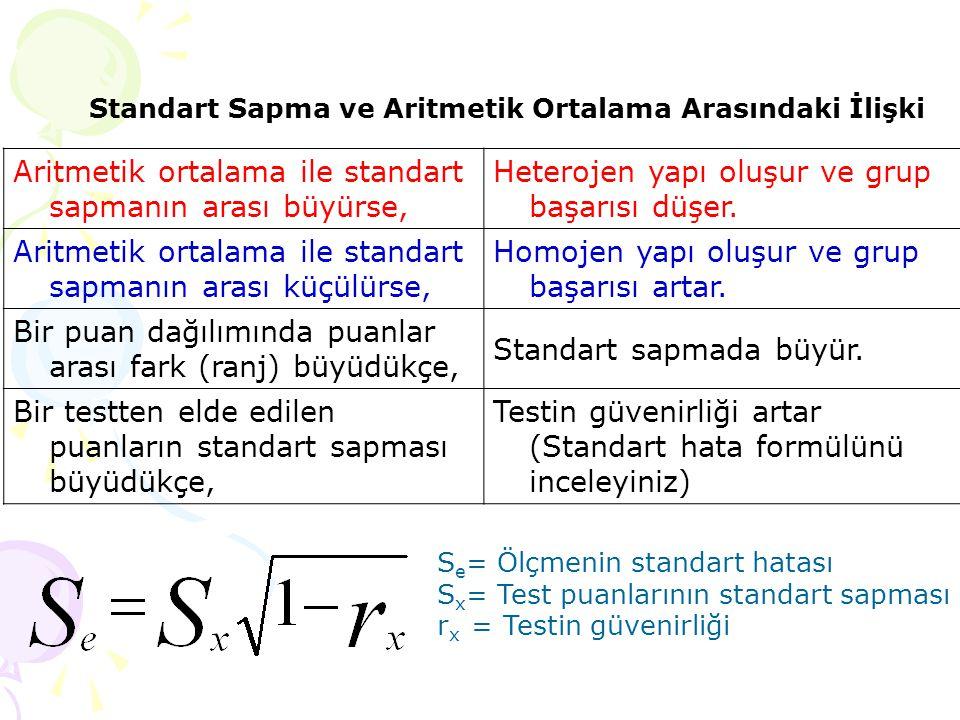 Aritmetik ortalama ile standart sapmanın arası büyürse,