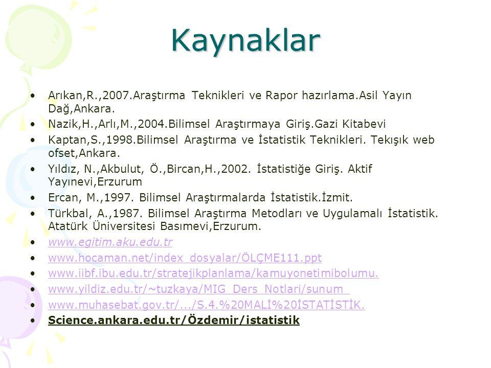 Kaynaklar Arıkan,R.,2007.Araştırma Teknikleri ve Rapor hazırlama.Asil Yayın Dağ,Ankara.
