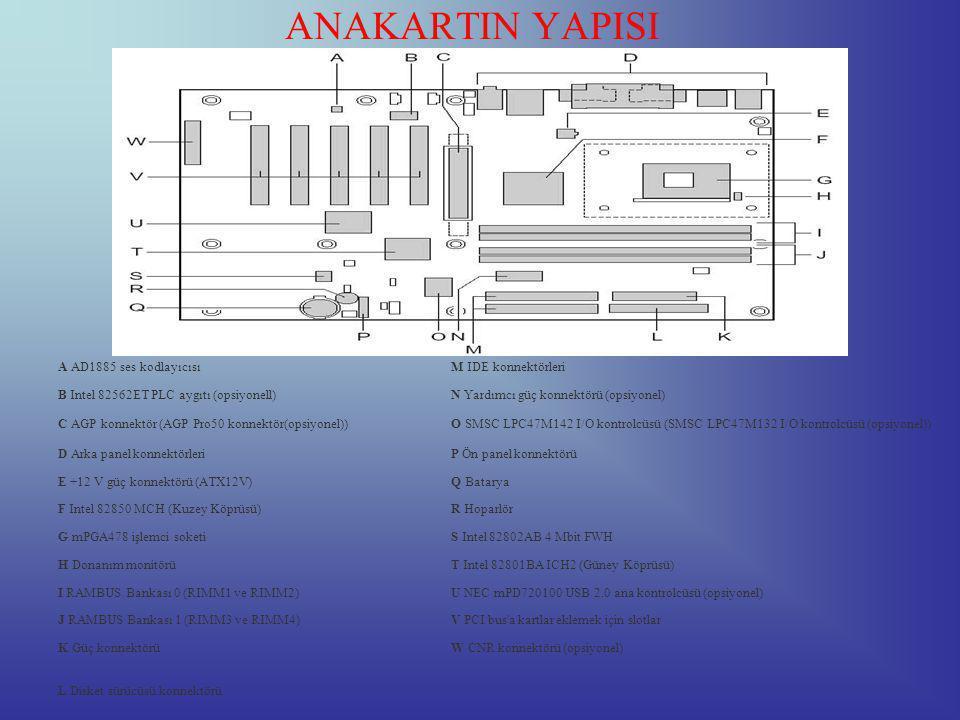 ANAKARTIN YAPISI A AD1885 ses kodlayıcısı M IDE konnektörleri