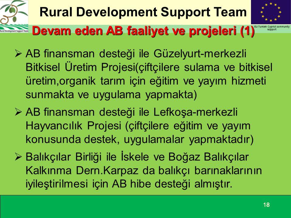 Devam eden AB faaliyet ve projeleri (1)
