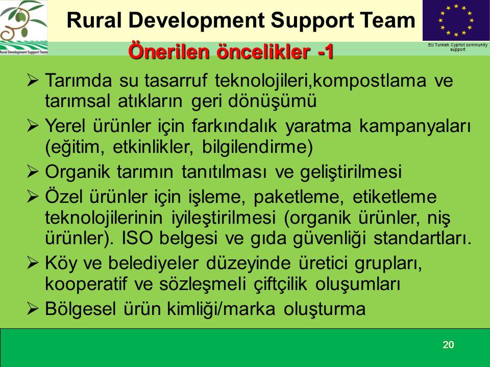 Önerilen öncelikler -1 Tarımda su tasarruf teknolojileri,kompostlama ve tarımsal atıkların geri dönüşümü.