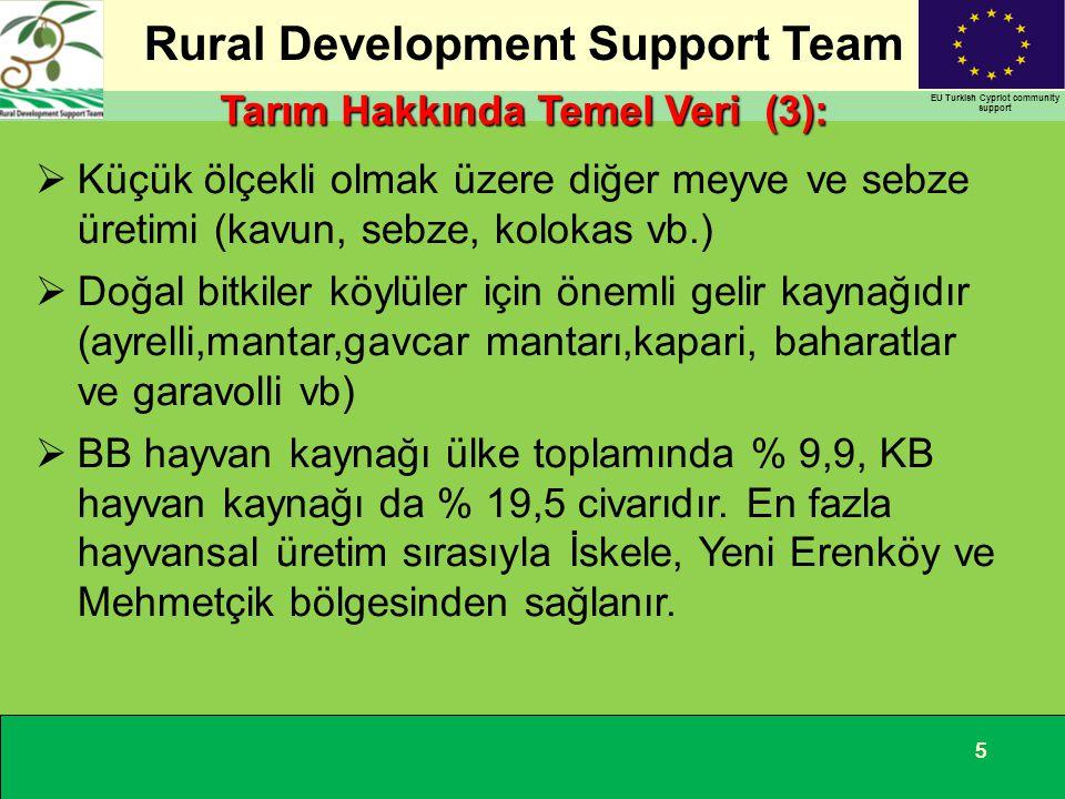 Tarım Hakkında Temel Veri (3):
