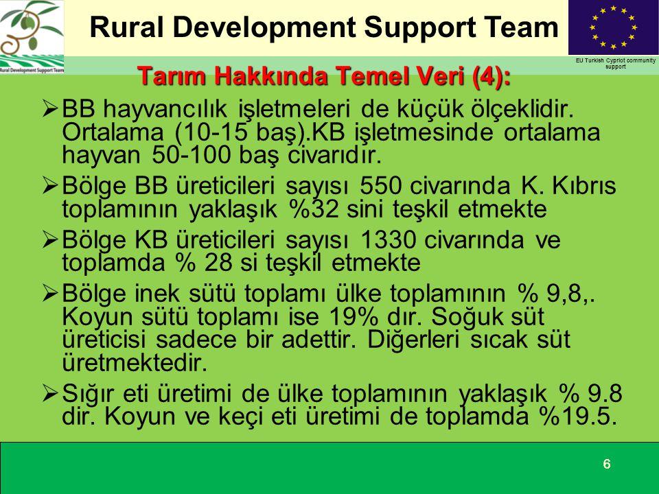 Tarım Hakkında Temel Veri (4):