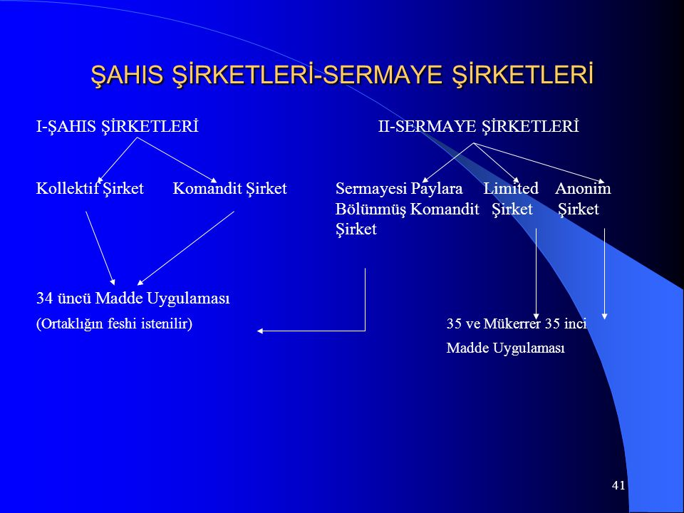 ŞAHIS ŞİRKETLERİ-SERMAYE ŞİRKETLERİ