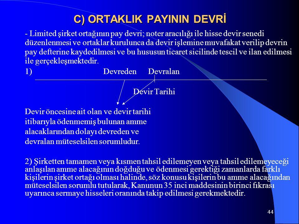 C) ORTAKLIK PAYININ DEVRİ
