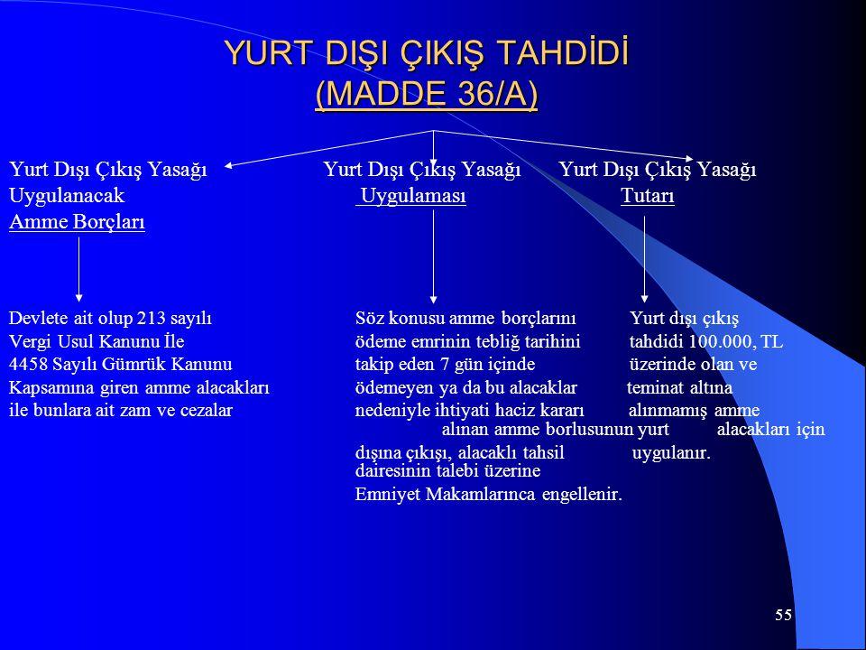 YURT DIŞI ÇIKIŞ TAHDİDİ (MADDE 36/A)