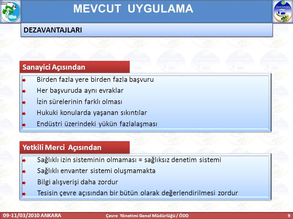 Çevre Yönetimi Genel Müdürlüğü / ÖDD