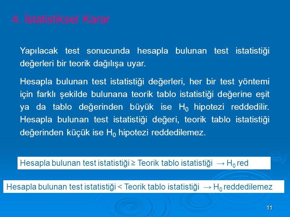 4. İstatistiksel Karar Yapılacak test sonucunda hesapla bulunan test istatistiği değerleri bir teorik dağılışa uyar.