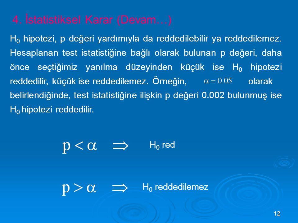 4. İstatistiksel Karar (Devam…)