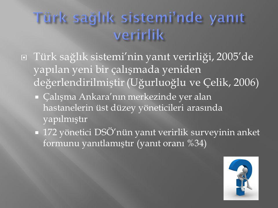 Türk sağlık sistemi'nde yanıt verirlik
