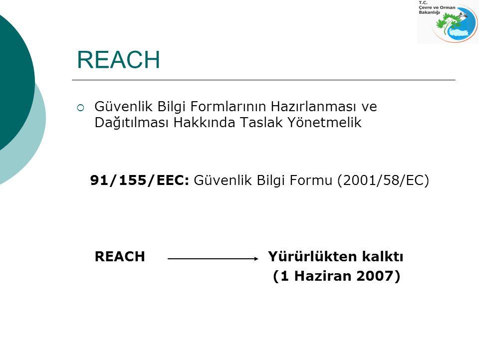 REACH Güvenlik Bilgi Formlarının Hazırlanması ve Dağıtılması Hakkında Taslak Yönetmelik. 91/155/EEC: Güvenlik Bilgi Formu (2001/58/EC)
