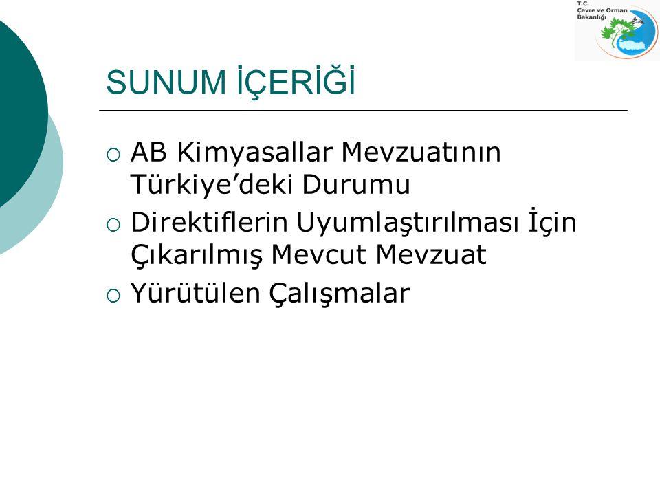 SUNUM İÇERİĞİ AB Kimyasallar Mevzuatının Türkiye'deki Durumu