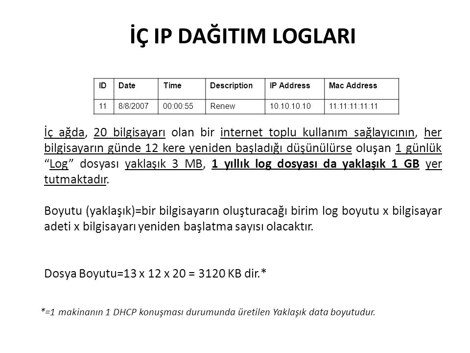 İÇ IP DAĞITIM LOGLARI ID. Date. Time. Description. IP Address. Mac Address /8/ :00:55.