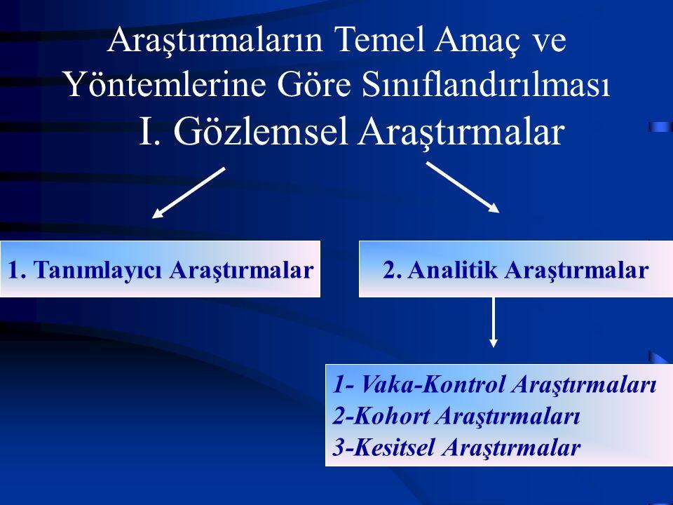 1. Tanımlayıcı Araştırmalar 2. Analitik Araştırmalar