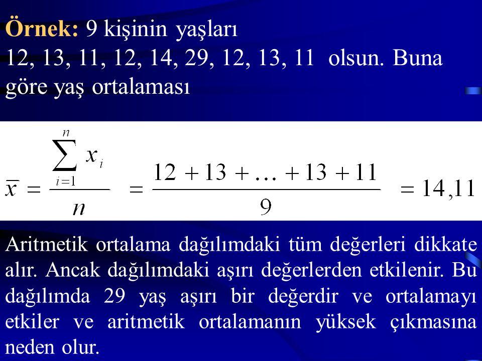 Örnek: 9 kişinin yaşları 12, 13, 11, 12, 14, 29, 12, 13, 11 olsun