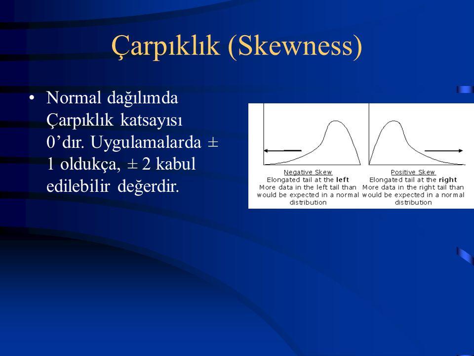 Çarpıklık (Skewness) Normal dağılımda Çarpıklık katsayısı 0'dır.