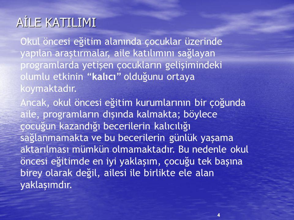 AİLE KATILIMI