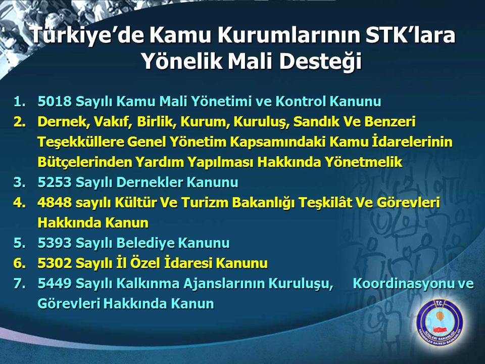 Türkiye'de Kamu Kurumlarının STK'lara Yönelik Mali Desteği