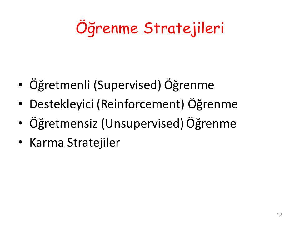 Öğrenme Stratejileri Öğretmenli (Supervised) Öğrenme