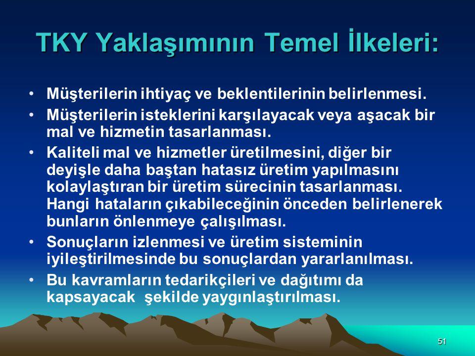 TKY Yaklaşımının Temel İlkeleri: