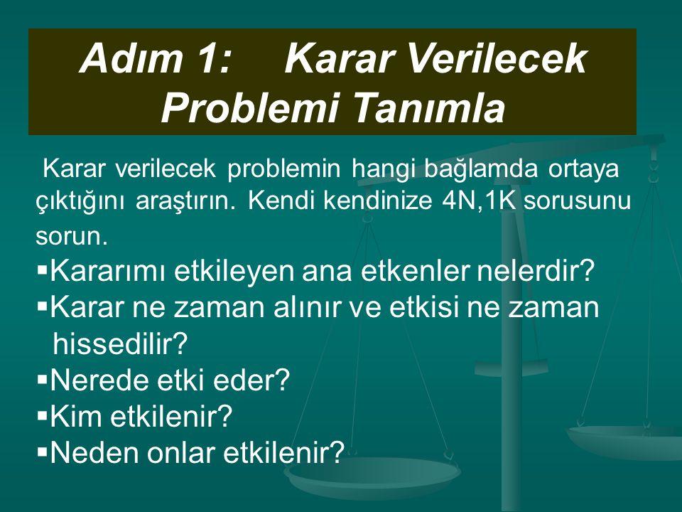 Adım 1: Karar Verilecek Problemi Tanımla