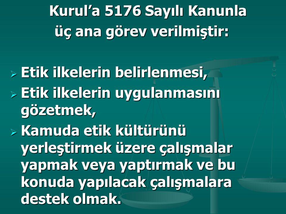 Kurul'a 5176 Sayılı Kanunla üç ana görev verilmiştir: