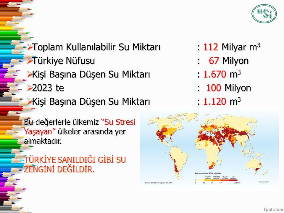 Toplam Kullanılabilir Su Miktarı : 112 Milyar m3