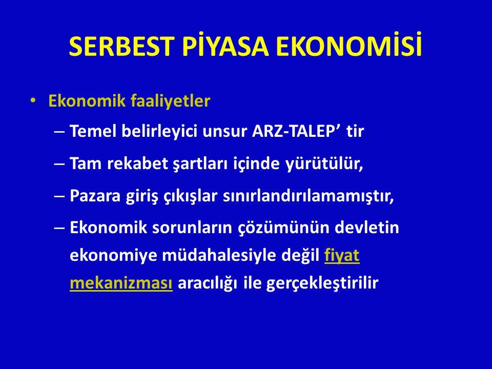 SERBEST PİYASA EKONOMİSİ