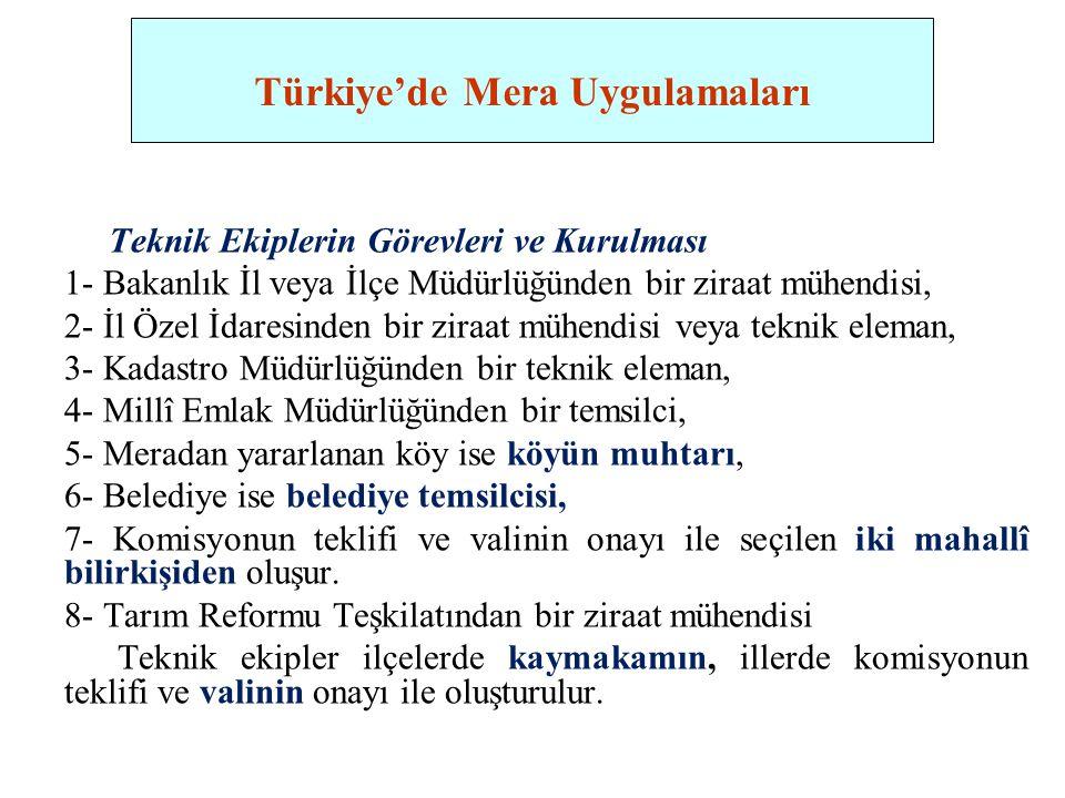 Türkiye'de Mera Uygulamaları