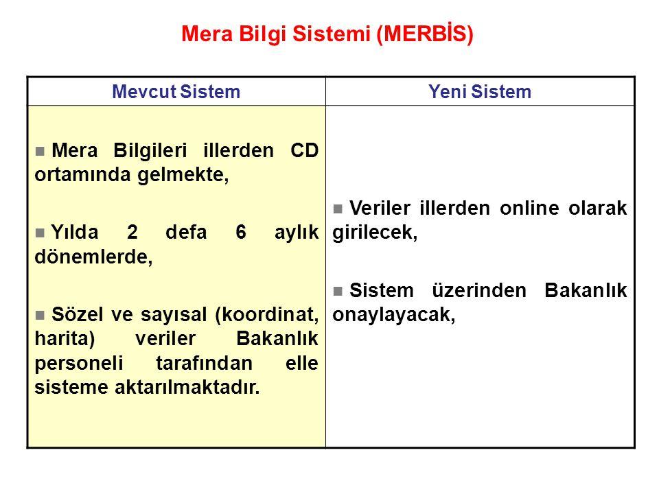 Mera Bilgi Sistemi (MERBİS)