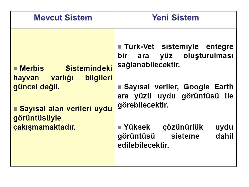 Mevcut Sistem Yeni Sistem