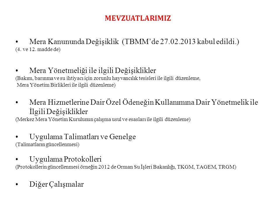 Mera Kanununda Değişiklik (TBMM'de 27.02.2013 kabul edildi.)