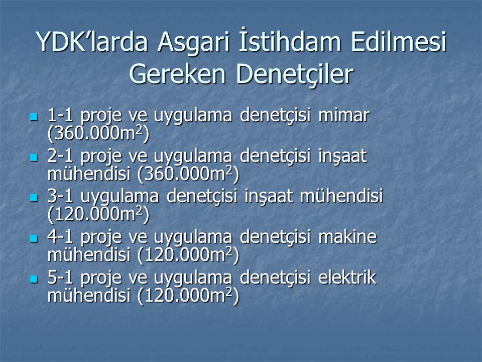 YDK'larda Asgari İstihdam Edilmesi Gereken Denetçiler