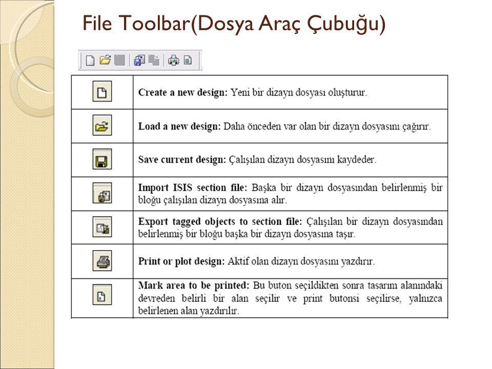 File Toolbar(Dosya Araç Çubuğu)