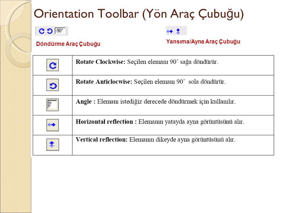 Orientation Toolbar (Yön Araç Çubuğu)