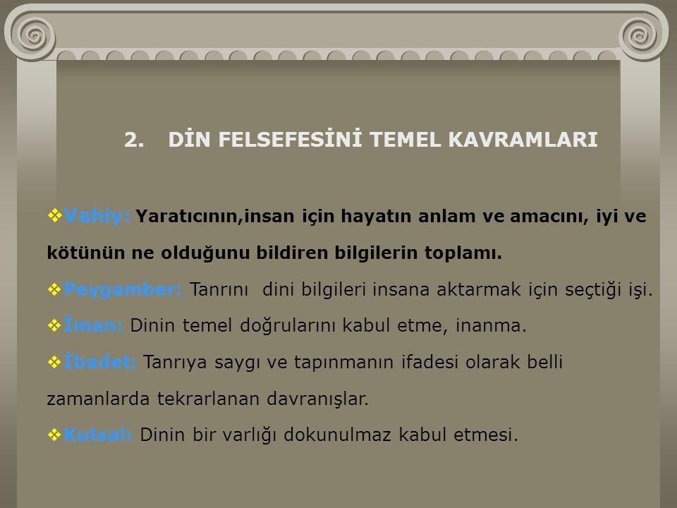 2. DİN FELSEFESİNİ TEMEL KAVRAMLARI