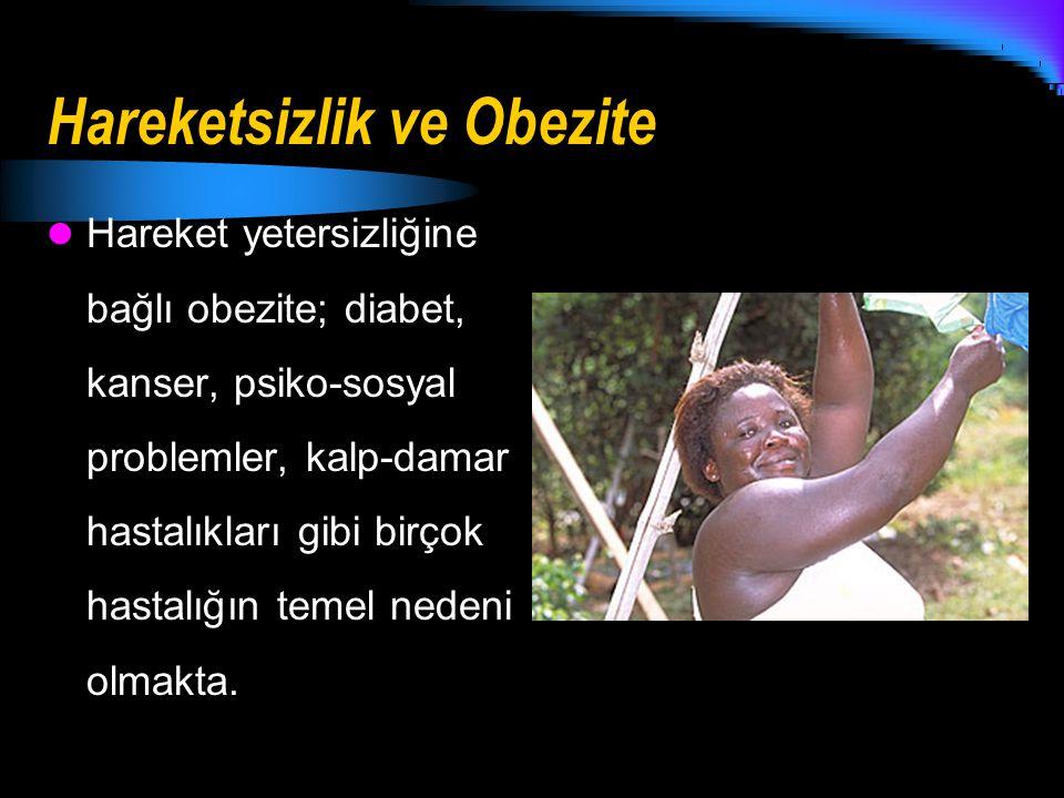 Hareketsizlik ve Obezite