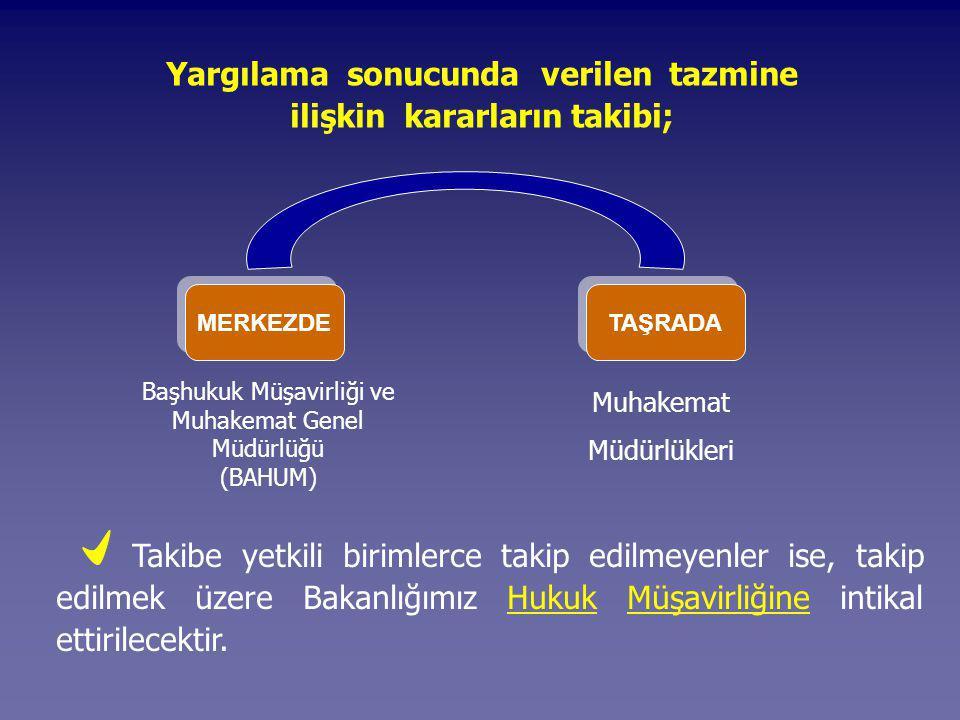 Yargılama sonucunda verilen tazmine ilişkin kararların takibi;