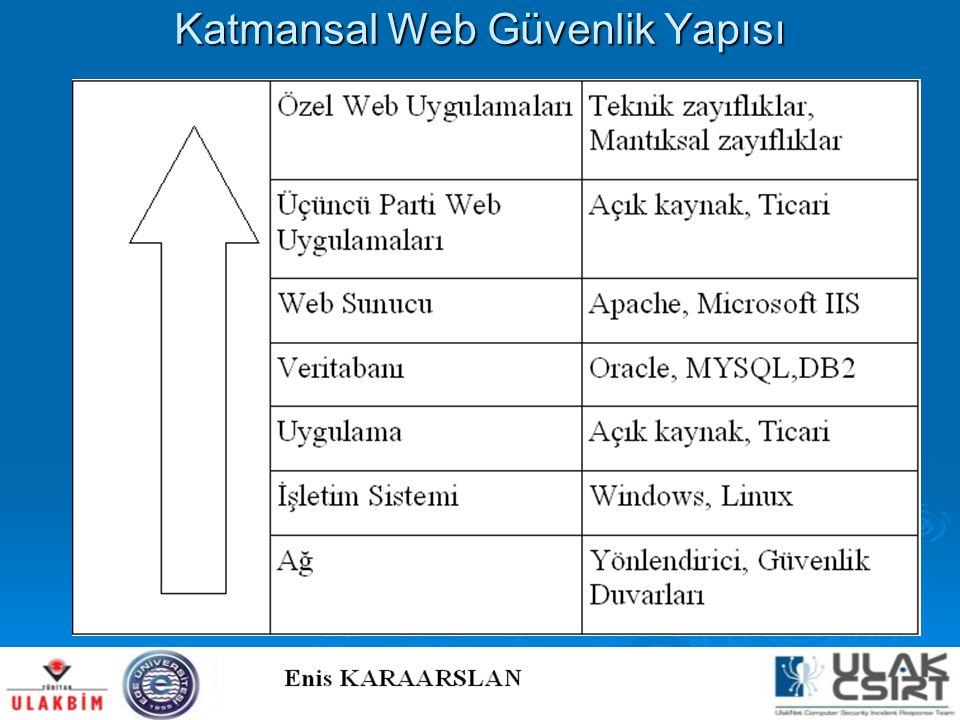 Katmansal Web Güvenlik Yapısı
