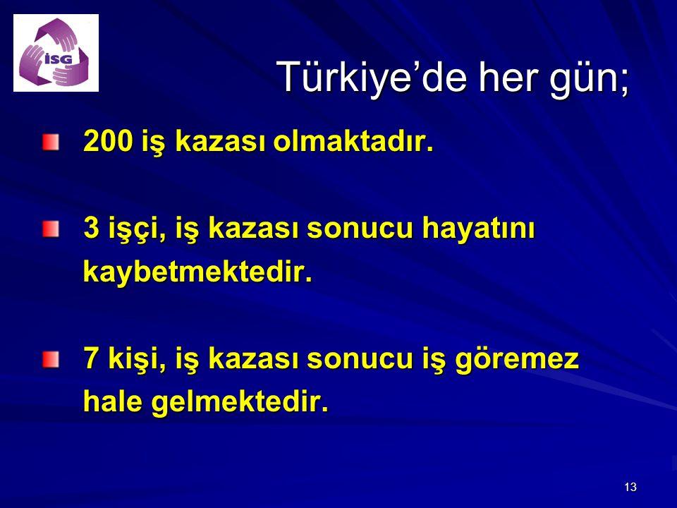 Türkiye'de her gün; 200 iş kazası olmaktadır.