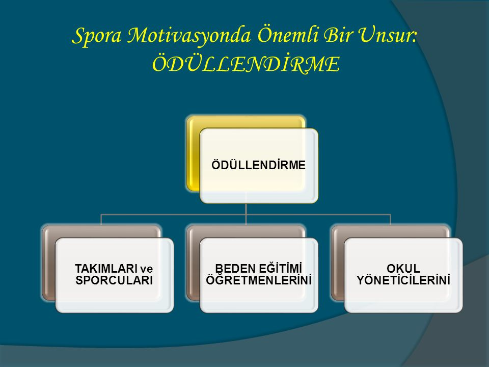 Spora Motivasyonda Önemli Bir Unsur: ÖDÜLLENDİRME