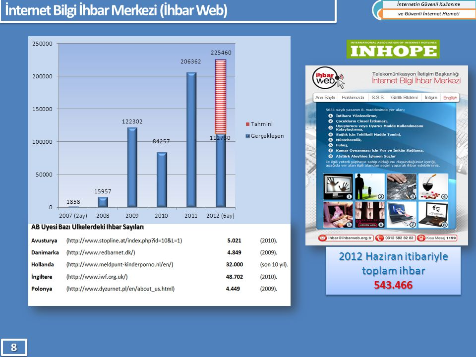 İnternet Bilgi İhbar Merkezi (İhbar Web)