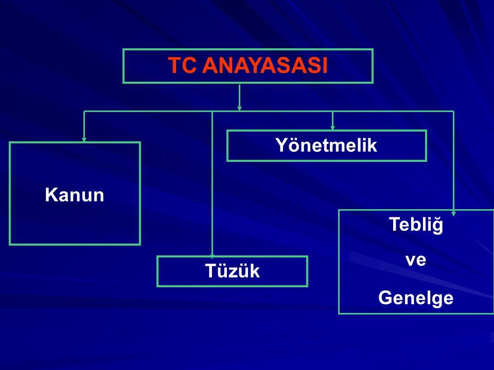 TC ANAYASASI Yönetmelik Kanun Tebliğ ve Genelge Tüzük 3