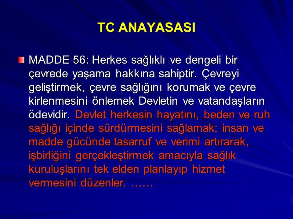 TC ANAYASASI