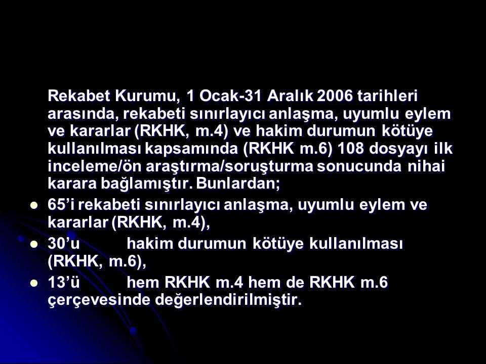 Rekabet Kurumu, 1 Ocak-31 Aralık 2006 tarihleri arasında, rekabeti sınırlayıcı anlaşma, uyumlu eylem ve kararlar (RKHK, m.4) ve hakim durumun kötüye kullanılması kapsamında (RKHK m.6) 108 dosyayı ilk inceleme/ön araştırma/soruşturma sonucunda nihai karara bağlamıştır. Bunlardan;