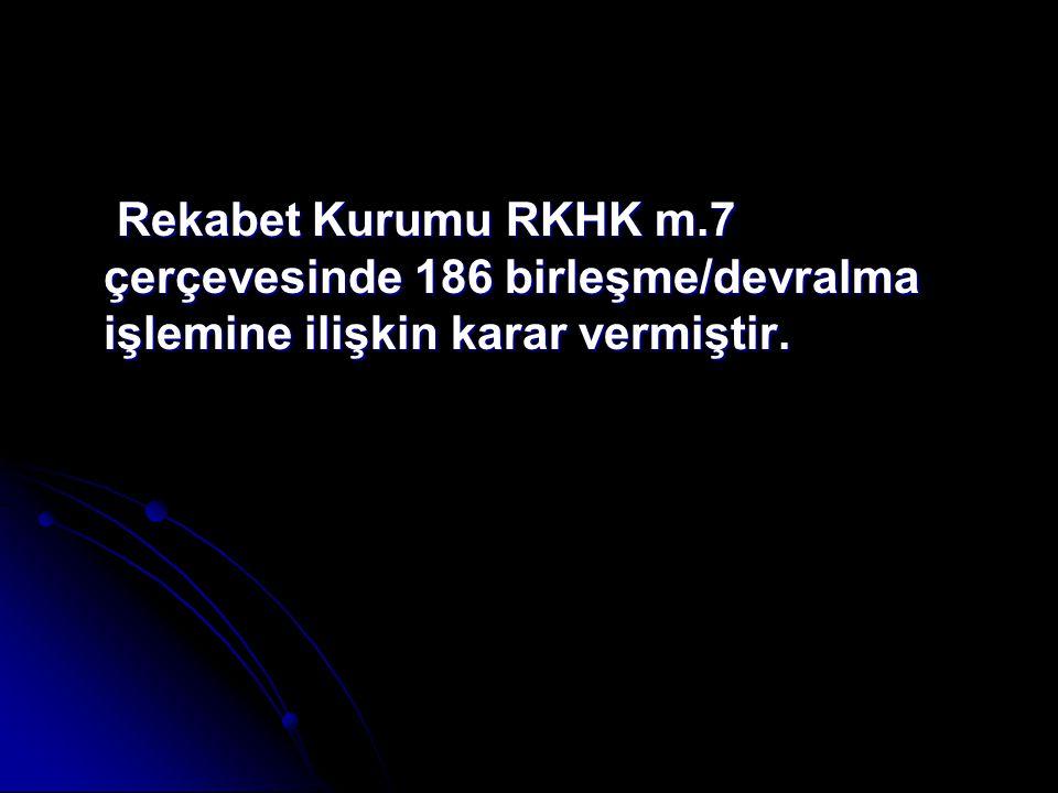 Rekabet Kurumu RKHK m.7 çerçevesinde 186 birleşme/devralma işlemine ilişkin karar vermiştir.
