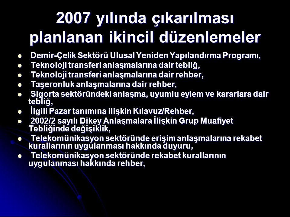 2007 yılında çıkarılması planlanan ikincil düzenlemeler