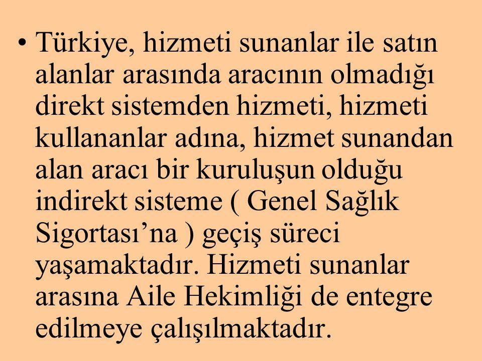 Türkiye, hizmeti sunanlar ile satın alanlar arasında aracının olmadığı direkt sistemden hizmeti, hizmeti kullananlar adına, hizmet sunandan alan aracı bir kuruluşun olduğu indirekt sisteme ( Genel Sağlık Sigortası'na ) geçiş süreci yaşamaktadır.