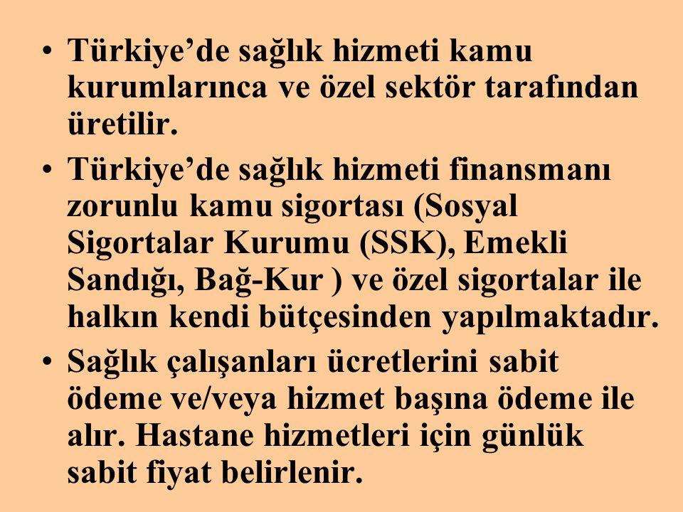 Türkiye'de sağlık hizmeti kamu kurumlarınca ve özel sektör tarafından üretilir.